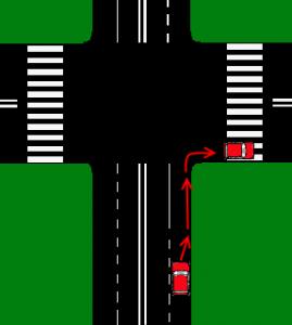 Zmiana kierunku jazdy w prawo