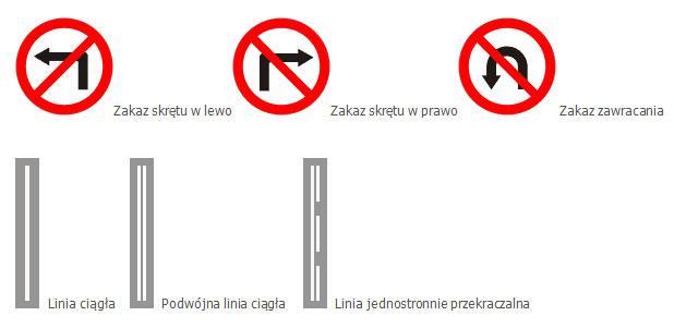 znaki zakazu