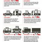 Holowanie przyczep - kategorie prawa jazdy